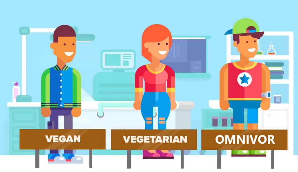 diferente corporale vegani vs omnivori